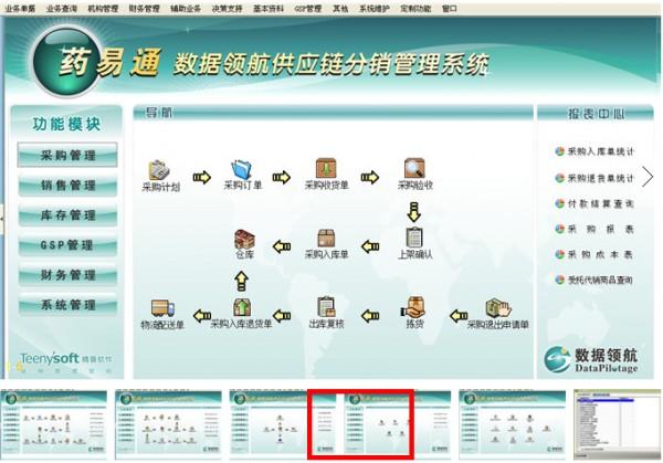 药易通药业供应链管理系统截图