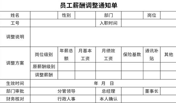 员工薪酬调整通知单截图1