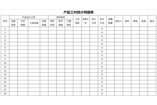产能工时统计明细表截图1