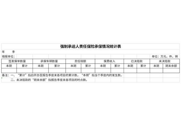 强制承运人责任保险承保情况统计表