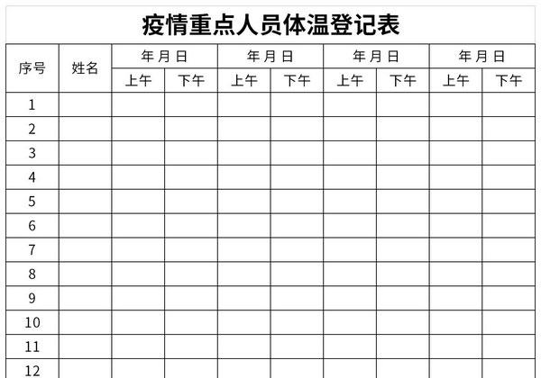 疫情重点人员体温登记表截图1
