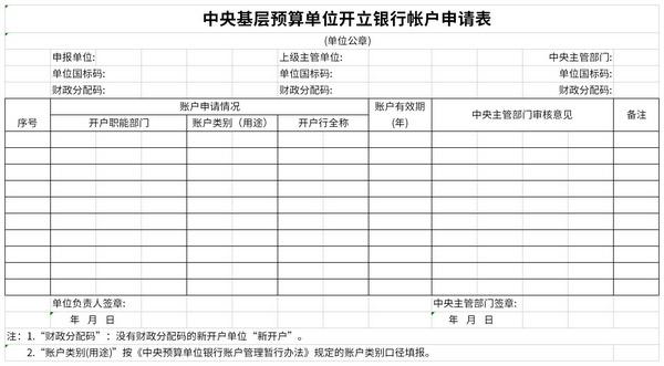 中央基层预算单位开立银行帐户申请表截图1