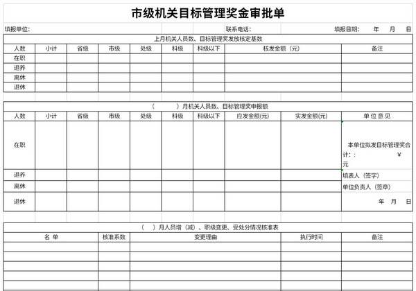 市级机关目标管理奖金审批单