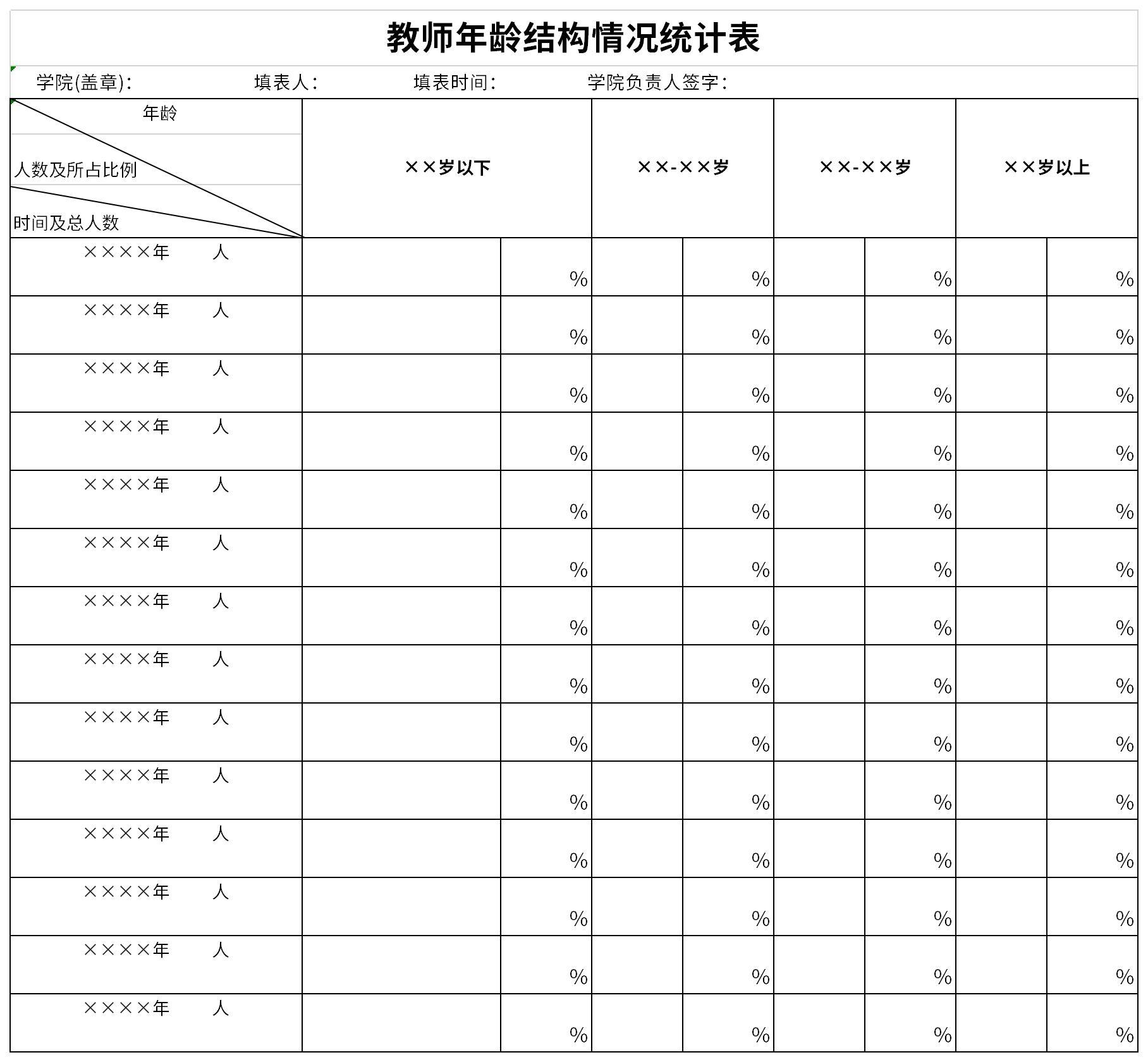 教师年龄结构情况统计表截图