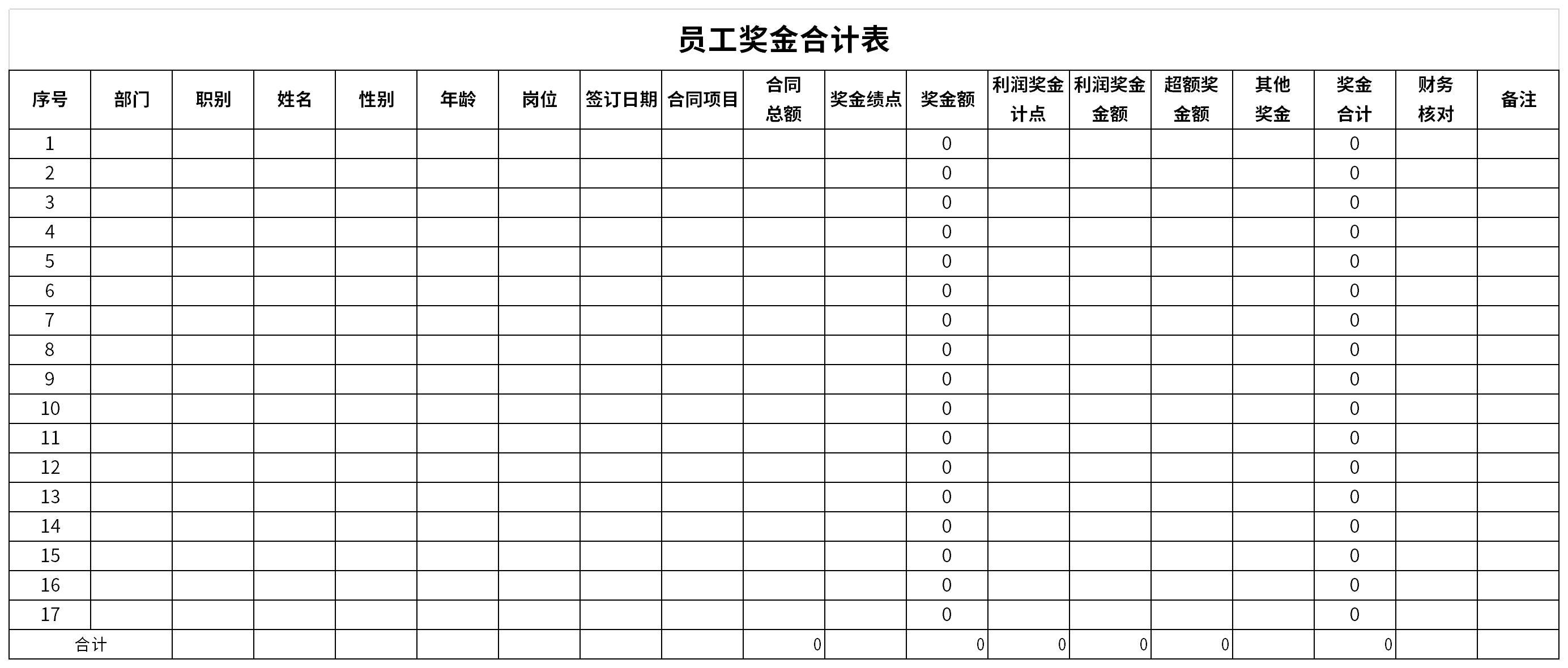 员工奖金合计表截图