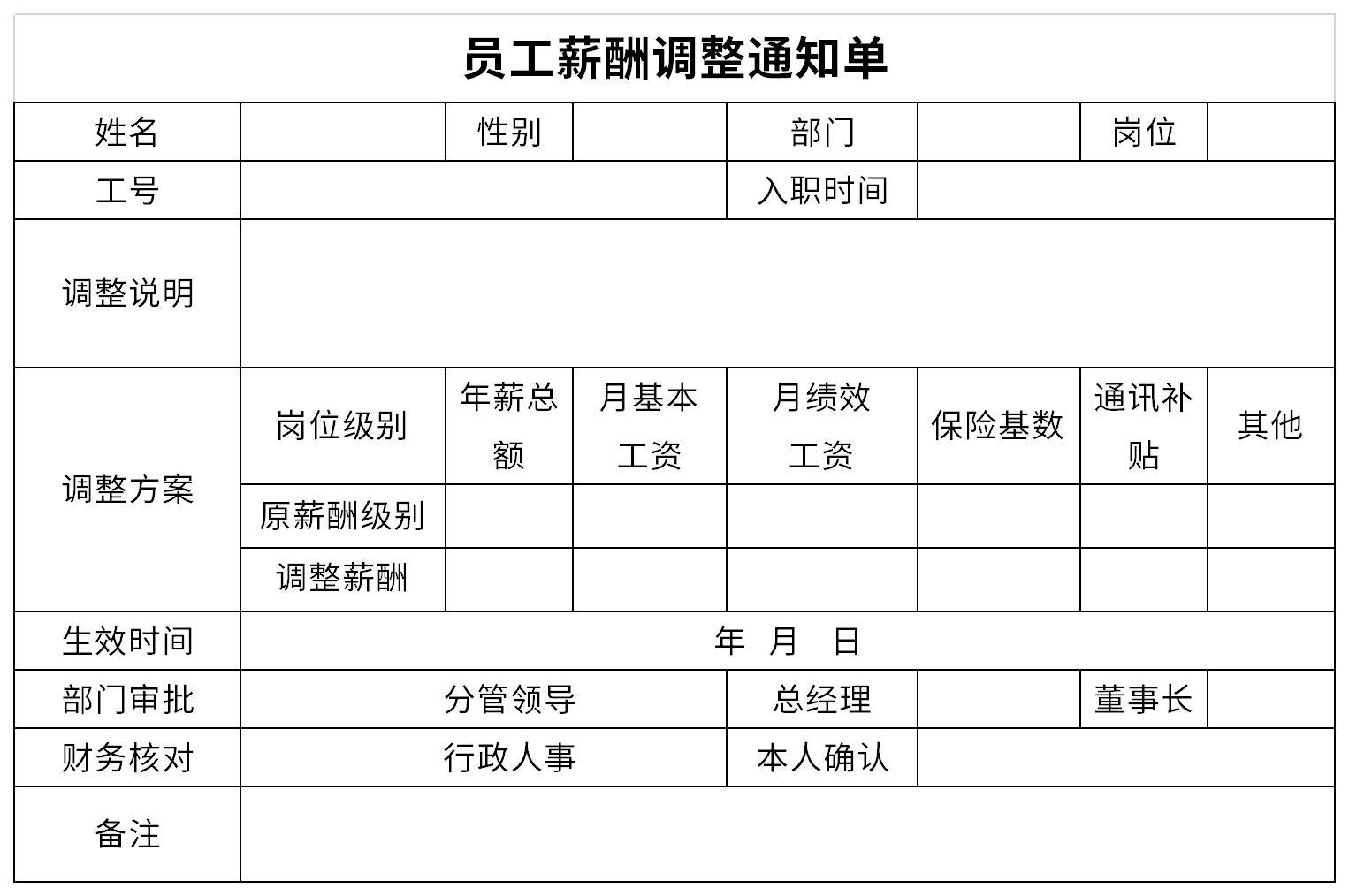 员工薪酬调整通知单截图