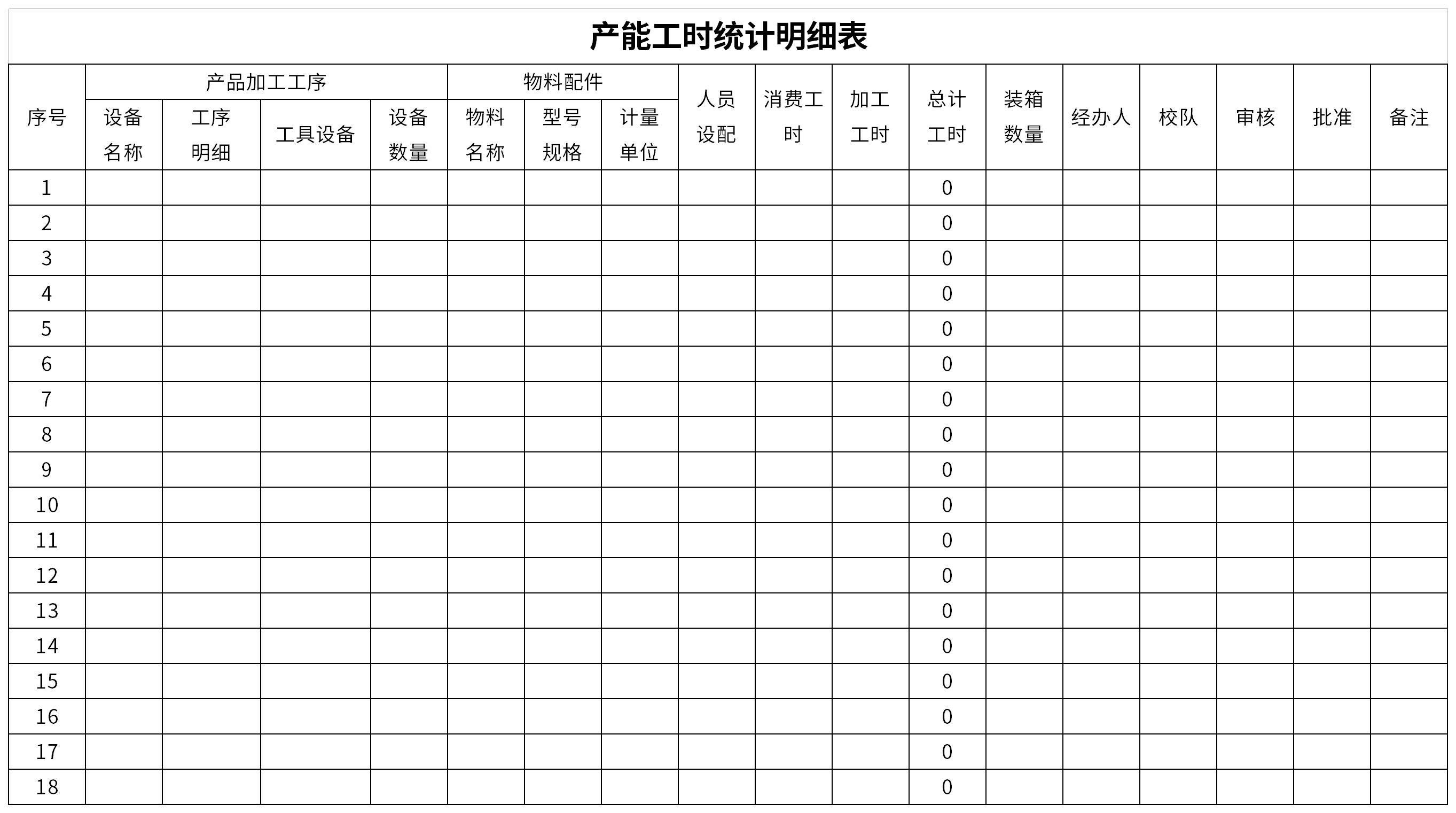 产能工时统计明细表截图
