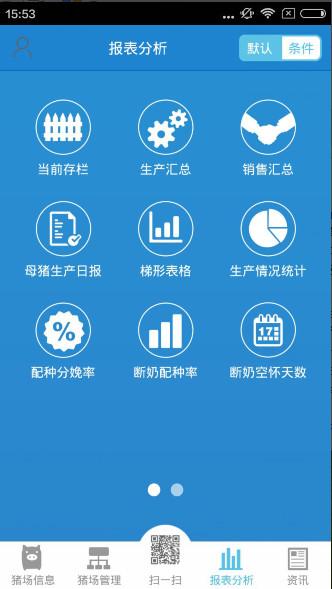 猪ok管理平台 安卓版 v2.4.3截图2