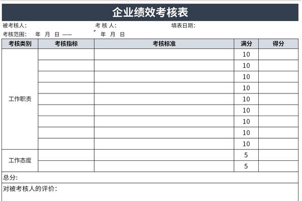 企业绩效考核表截图1