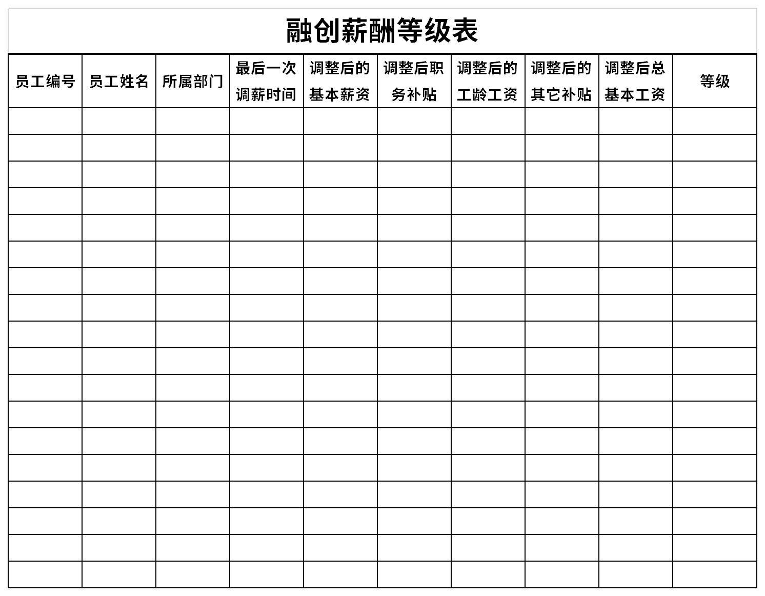融创薪酬等级表截图