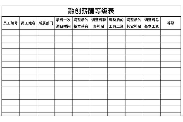 融创薪酬等级表截图1