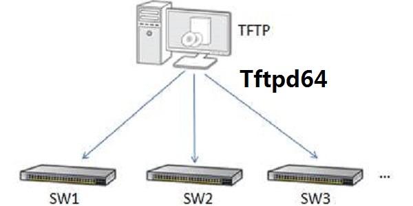 Tftpd64截图