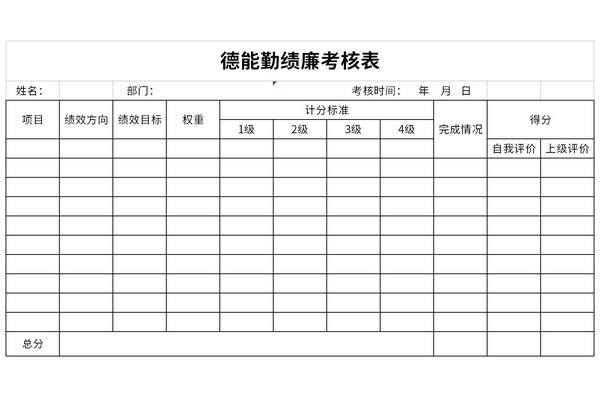 德能勤绩廉考核表截图1