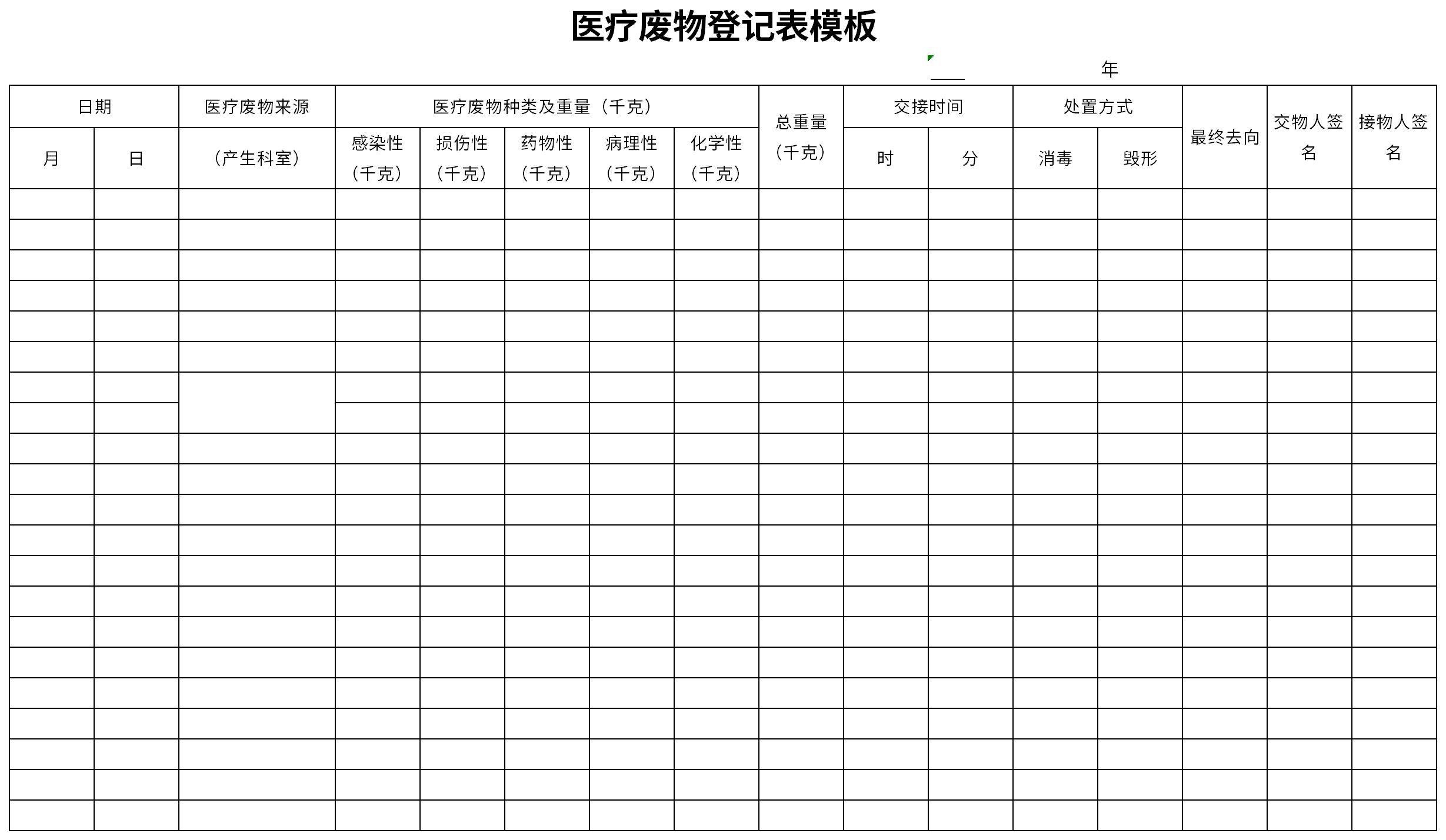 医疗废物登记表模板截图