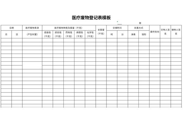 医疗废物登记表模板截图1