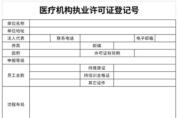医疗机构执业许可证登记号截图1