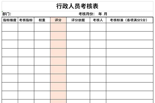 行政人员绩效考核表