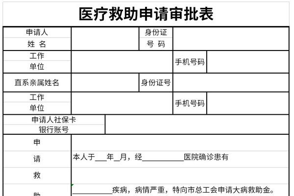 医疗救助申请审批表截图1