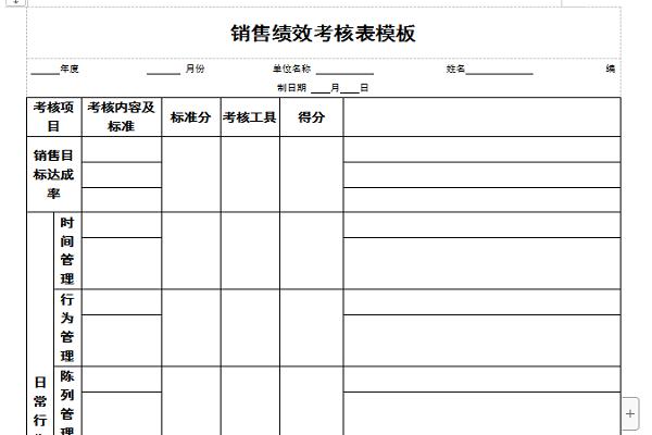 销售绩效考核表模板截图1