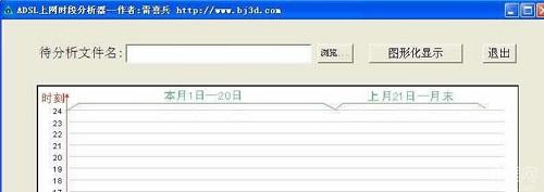 ADSL上网时间分析器