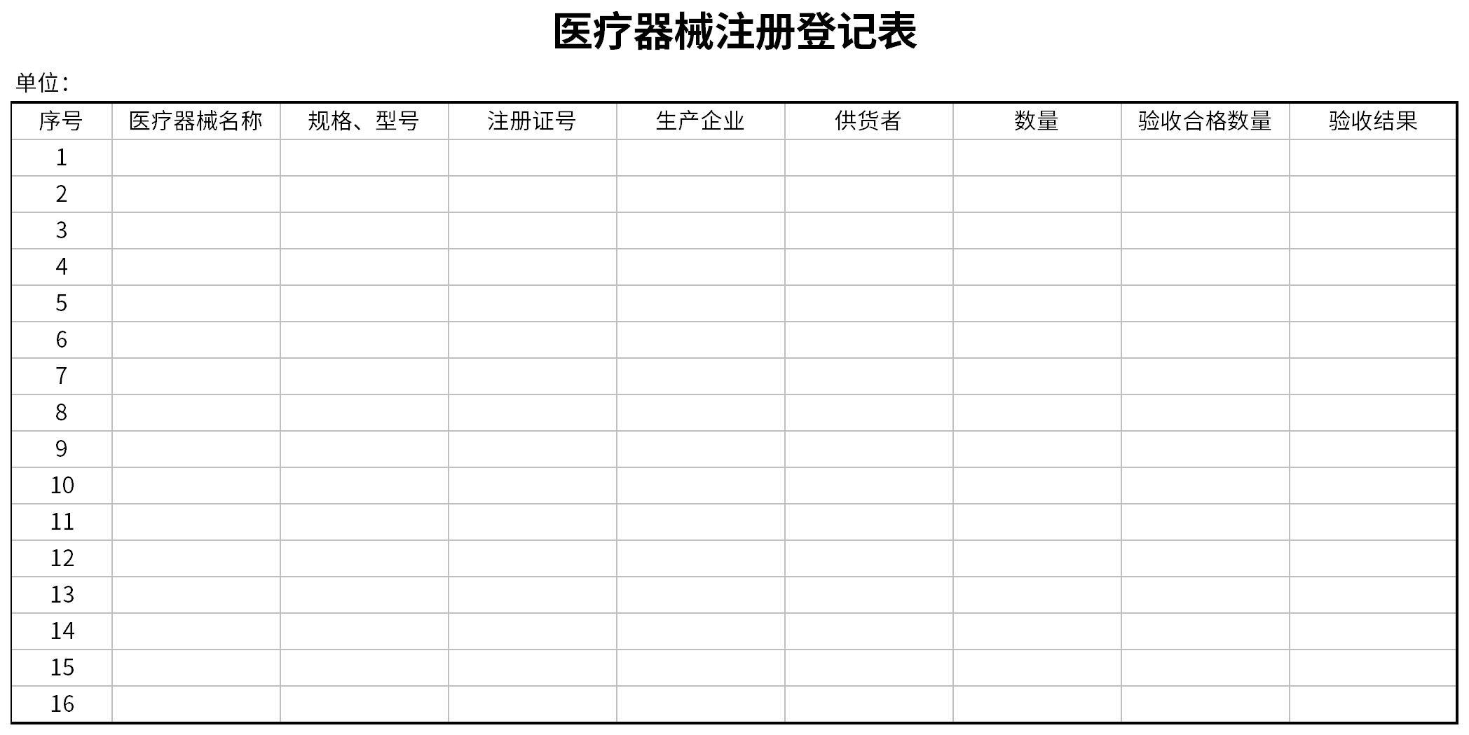 医疗器械注册登记表截图