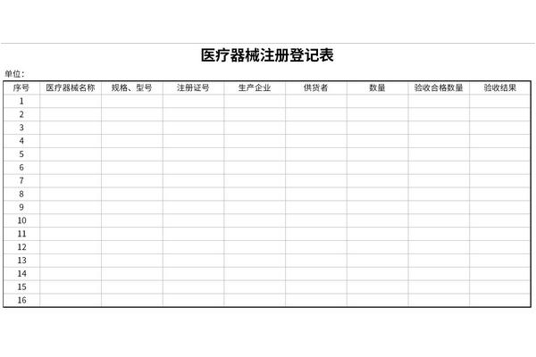 医疗器械注册登记表截图1