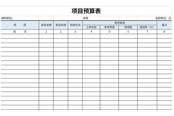 项目预算表截图1