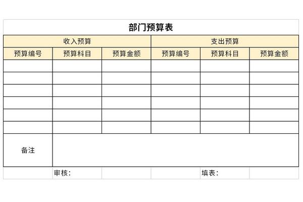 部门预算表截图1