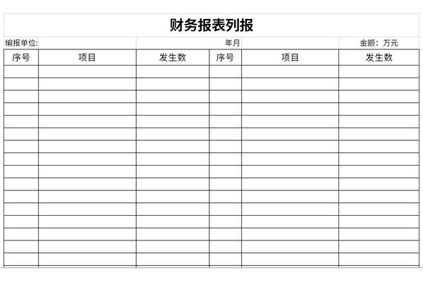 财务报表列报截图1