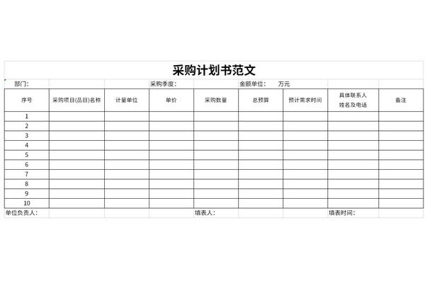 采购计划书范文截图1