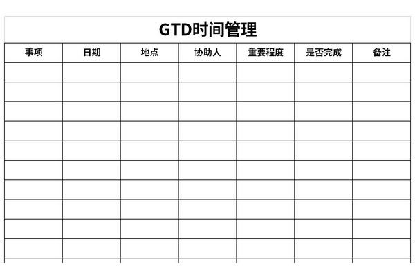 GTD时间管理截图