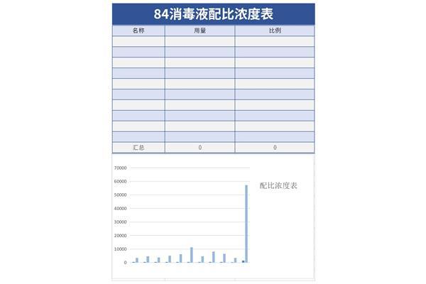 84消毒液配比浓度表截图1