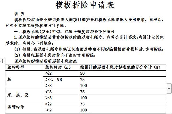 模板拆除申请表截图1