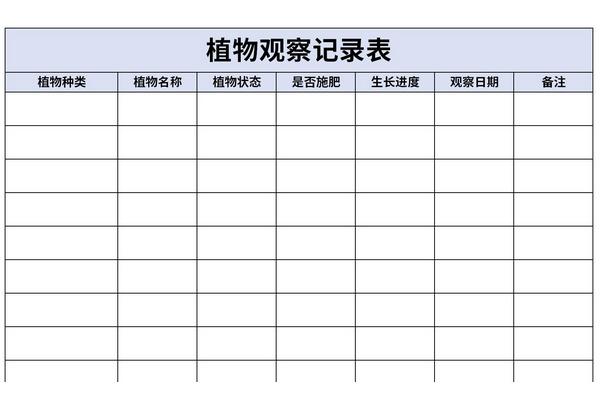 植物角观察记录表截图1