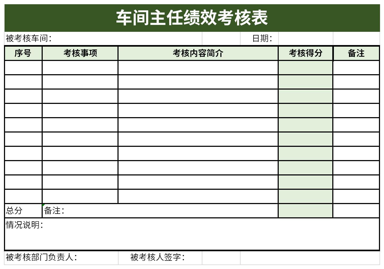 车间主任绩效考核表截图
