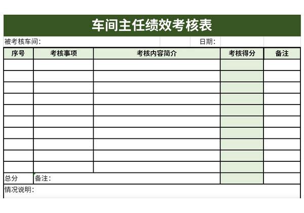 车间主任绩效考核表截图1