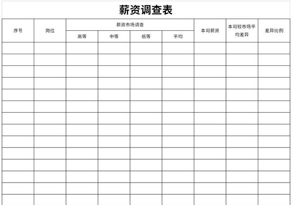 薪资调查表截图1