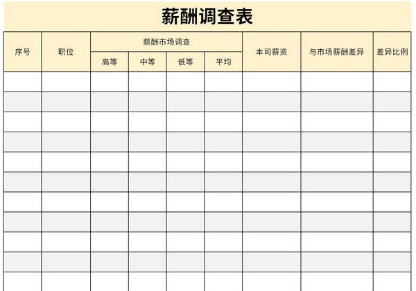 薪酬调查表截图1