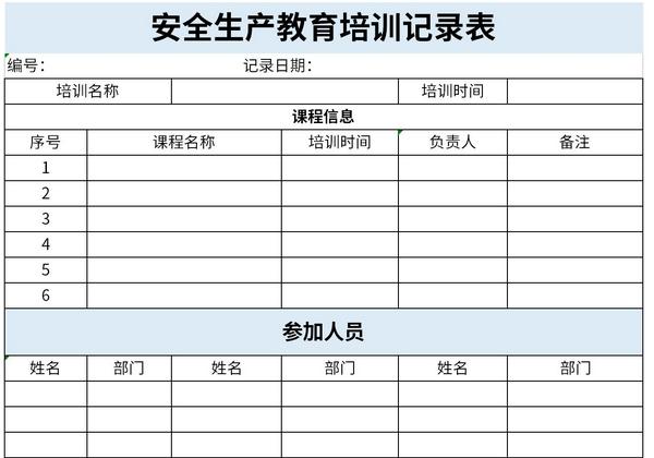 安全生产教育培训记录表