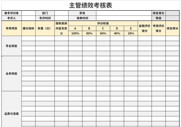 主管绩效考核表