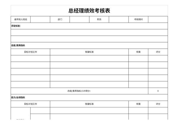 总经理绩效考核表截图1