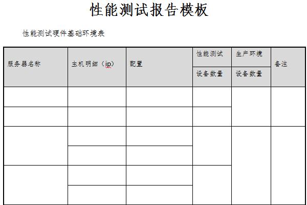 性能测试报告模板截图