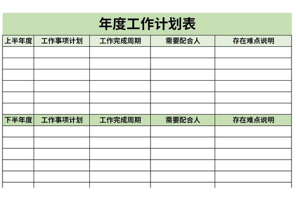 年度工作计划表