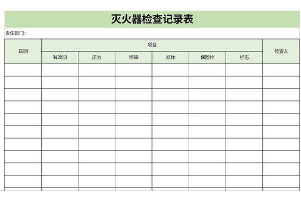 灭火器检查记录表