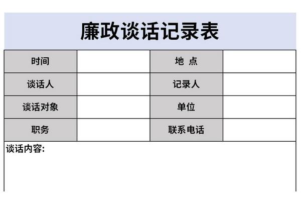 廉政谈话记录表