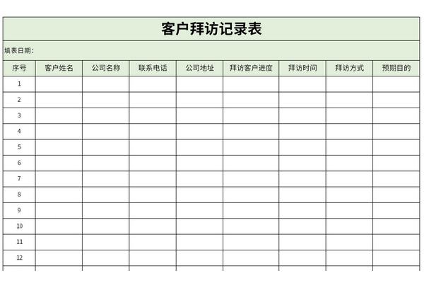 客户拜访记录表