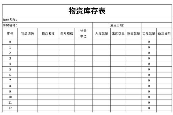 物资库存表截图1