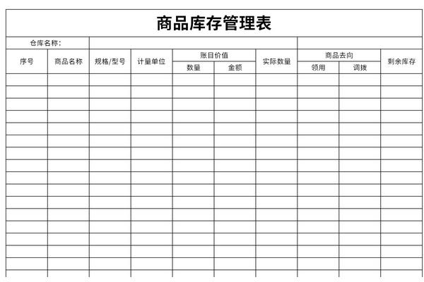 商品库存管理表截图1