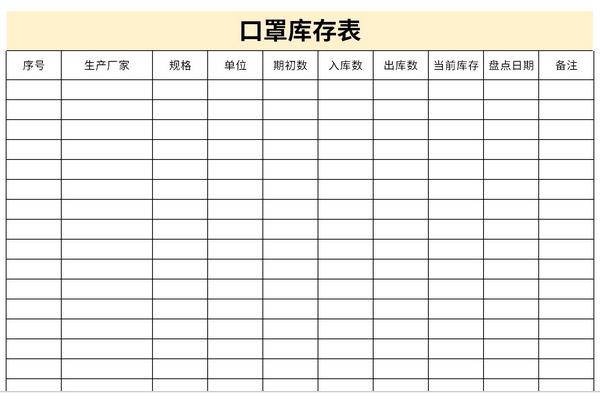 口罩库存表截图1