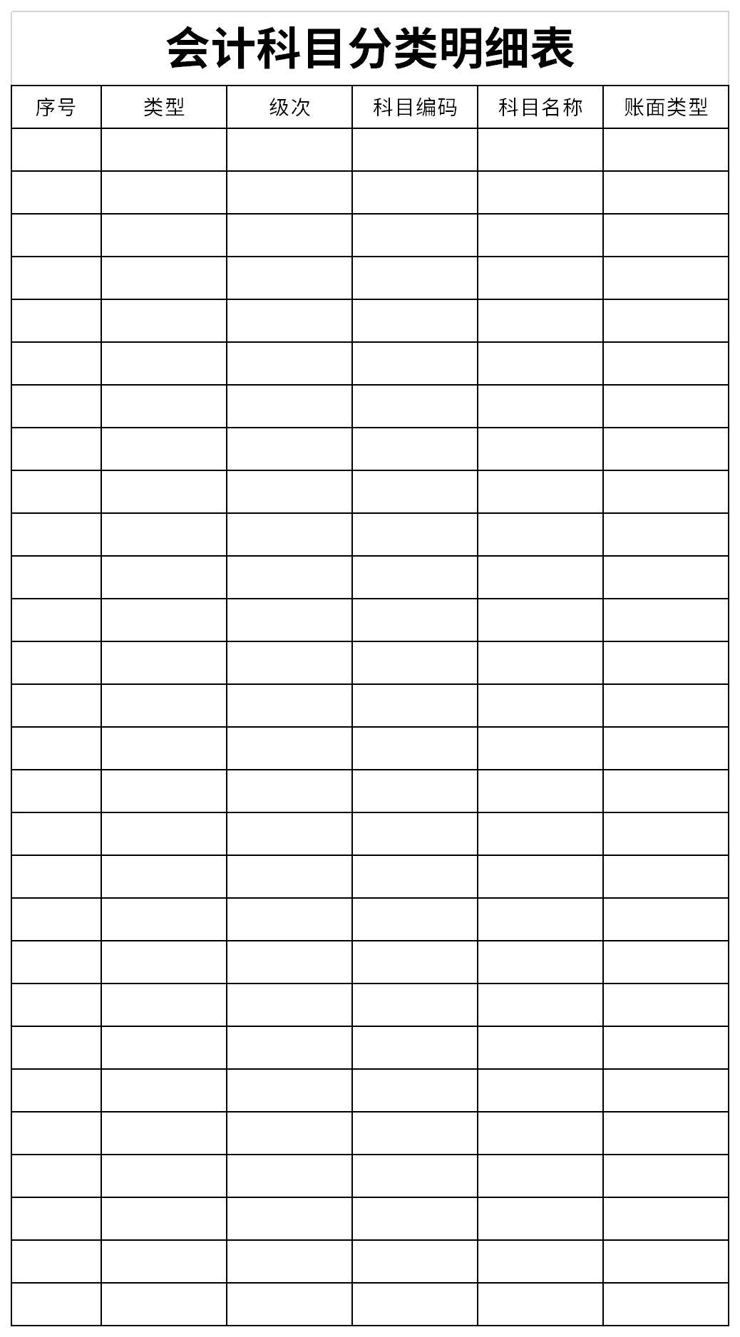 会计科目分类明细表截图